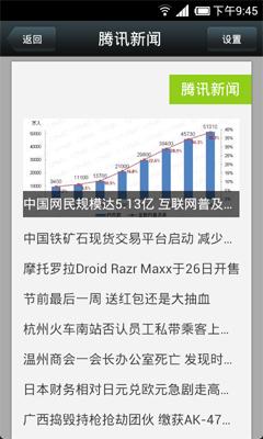 2012微信3.6 Android